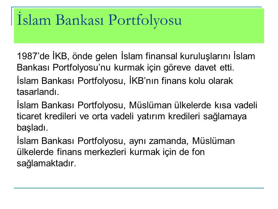 İslam Bankası Portfolyosu