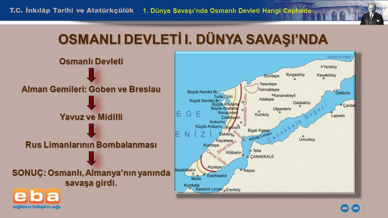 OSMANLI DEVLETİ I. DÜNYA SAVAŞI'NDA
