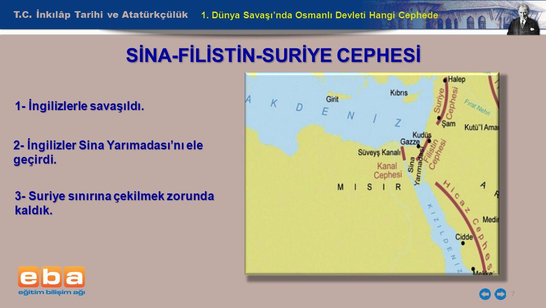 SİNA-FİLİSTİN-SURİYE CEPHESİ