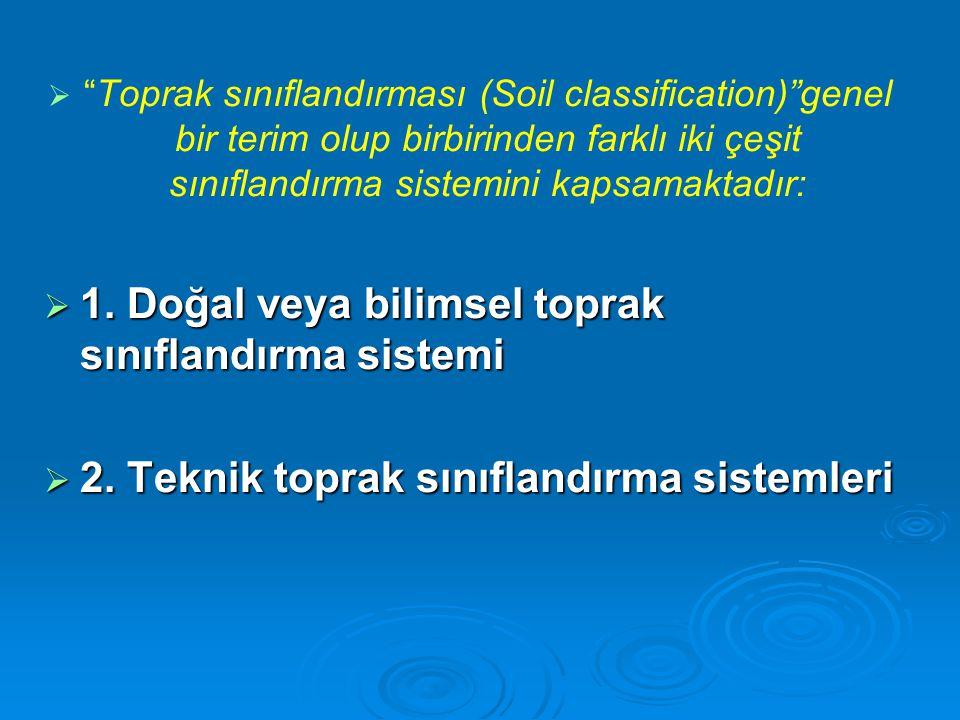 1. Doğal veya bilimsel toprak sınıflandırma sistemi