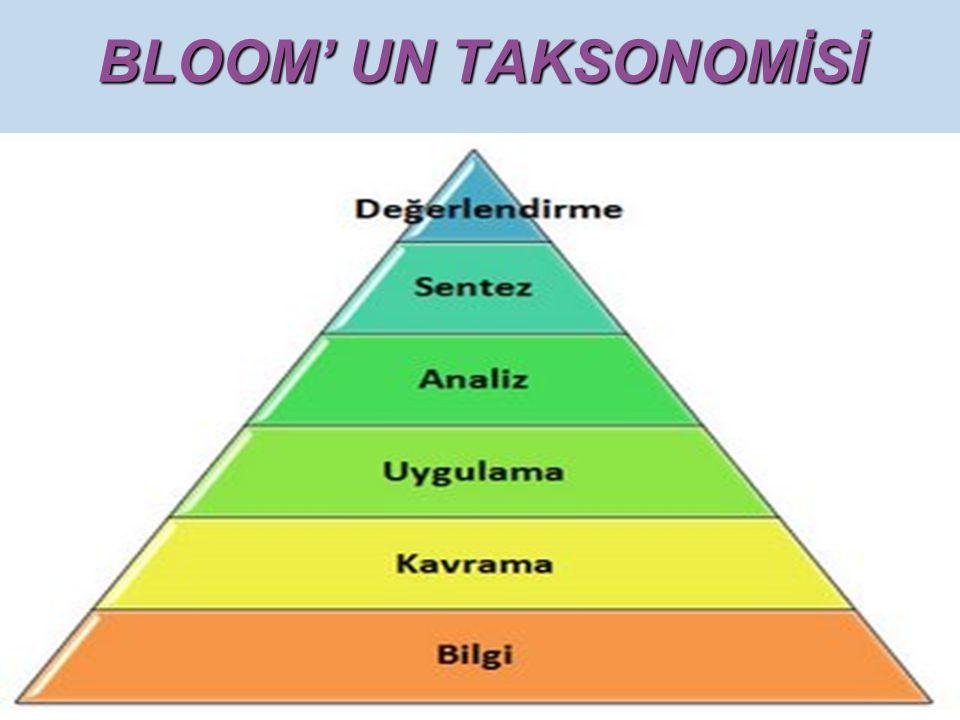 BLOOM' UN TAKSONOMİSİ