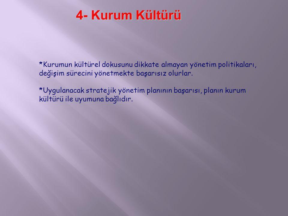 4- Kurum Kültürü *Kurumun kültürel dokusunu dikkate almayan yönetim politikaları, değişim sürecini yönetmekte başarısız olurlar.