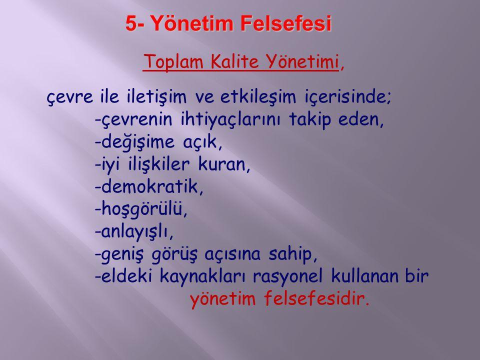 5- Yönetim Felsefesi Toplam Kalite Yönetimi,