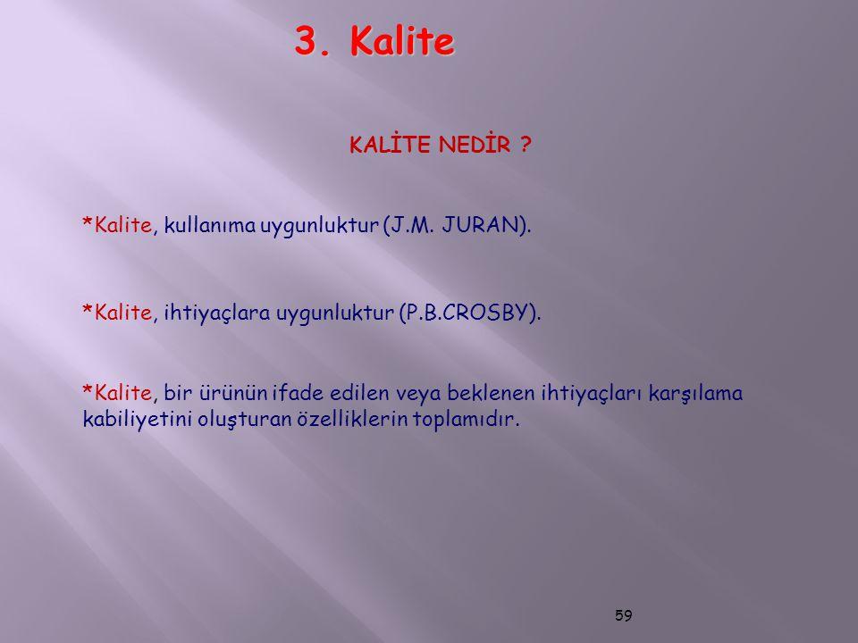 3. Kalite KALİTE NEDİR *Kalite, kullanıma uygunluktur (J.M. JURAN).
