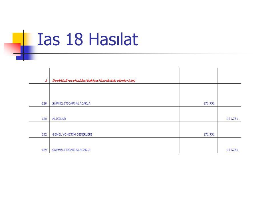 Ias 18 Hasılat 1. Doubtfull receivables(bakiyesi hareketsiz olanlar için) 128. ŞÜPHELİ TİCARİ ALACAKLA.