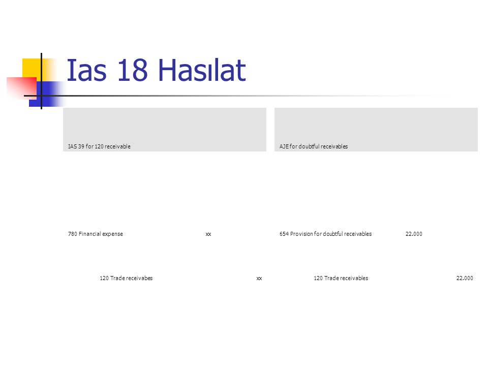 Ias 18 Hasılat IAS 39 for 120 receivable 780 Financial expense xx