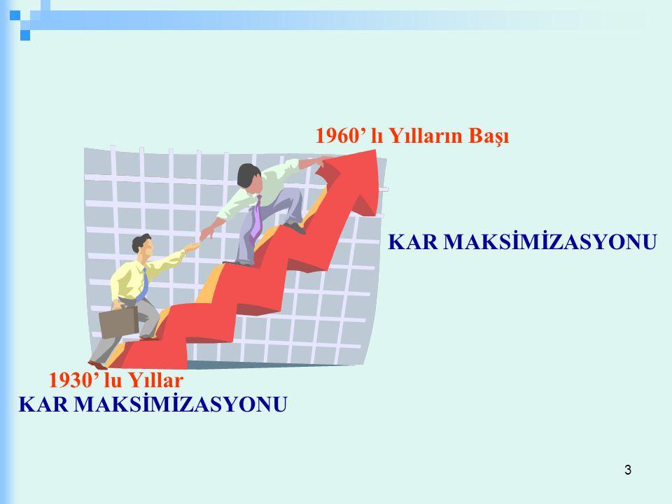 1960' lı Yılların Başı KAR MAKSİMİZASYONU 1930' lu Yıllar KAR MAKSİMİZASYONU