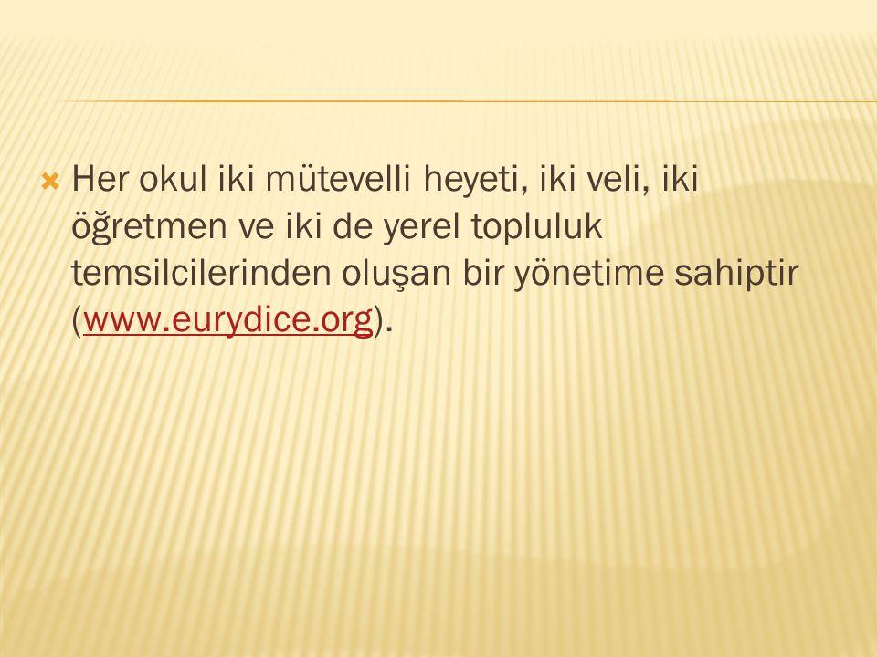 Her okul iki mütevelli heyeti, iki veli, iki öğretmen ve iki de yerel topluluk temsilcilerinden oluşan bir yönetime sahiptir (www.eurydice.org).