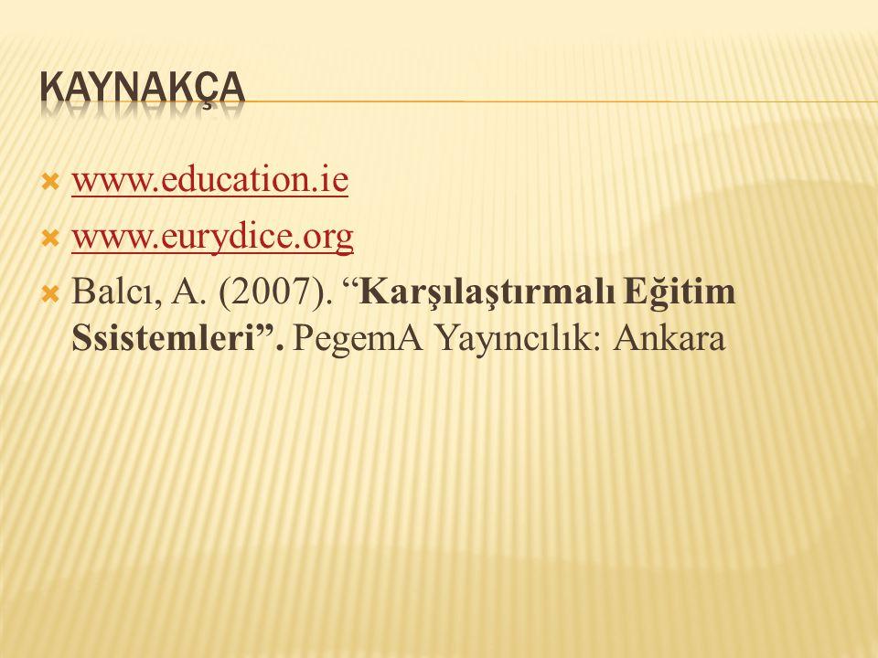 Kaynakça www.education.ie www.eurydice.org