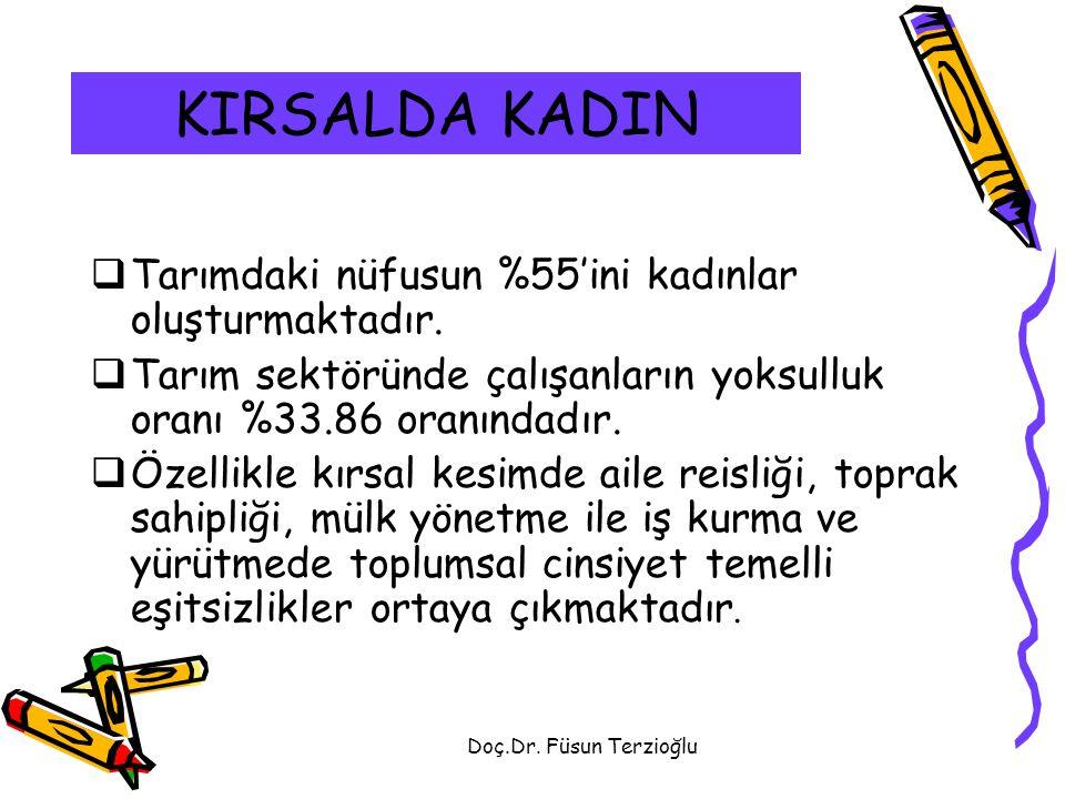 KIRSALDA KADIN Tarımdaki nüfusun %55'ini kadınlar oluşturmaktadır.