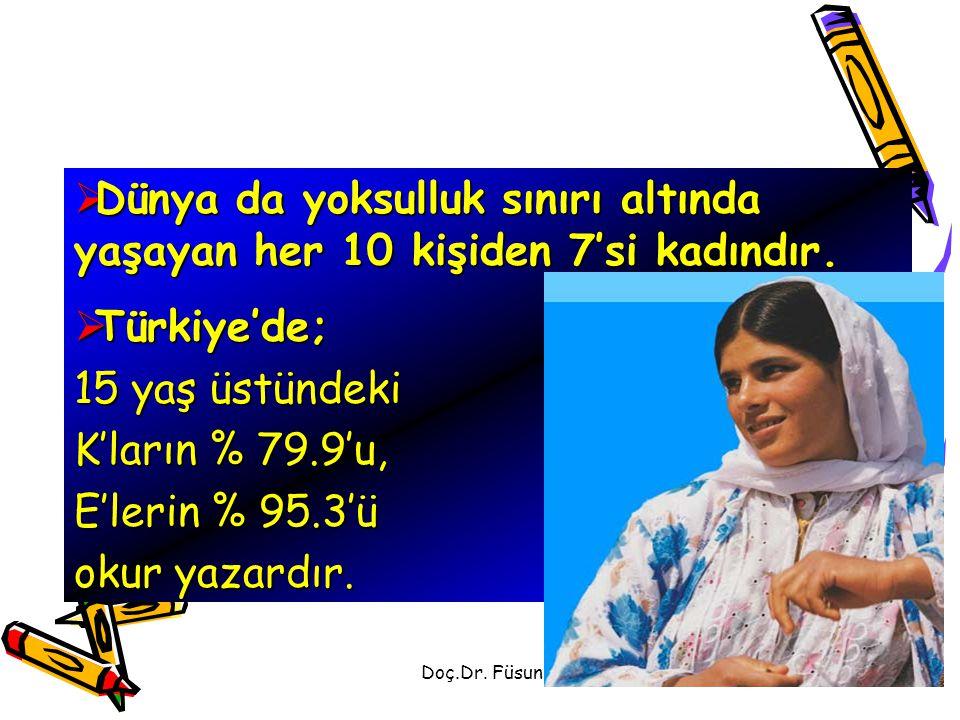 Dünya da yoksulluk sınırı altında yaşayan her 10 kişiden 7'si kadındır.
