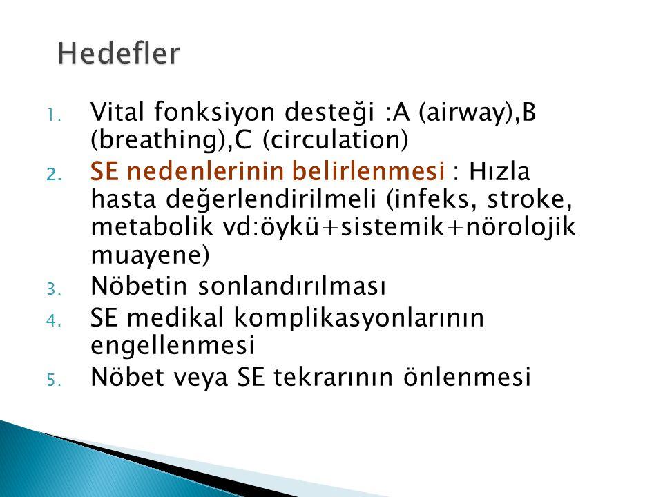 Hedefler Vital fonksiyon desteği :A (airway),B (breathing),C (circulation)