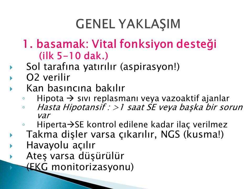 GENEL YAKLAŞIM 1. basamak: Vital fonksiyon desteği (ilk 5-10 dak.)
