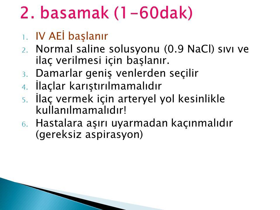 2. basamak (1-60dak) IV AEİ başlanır