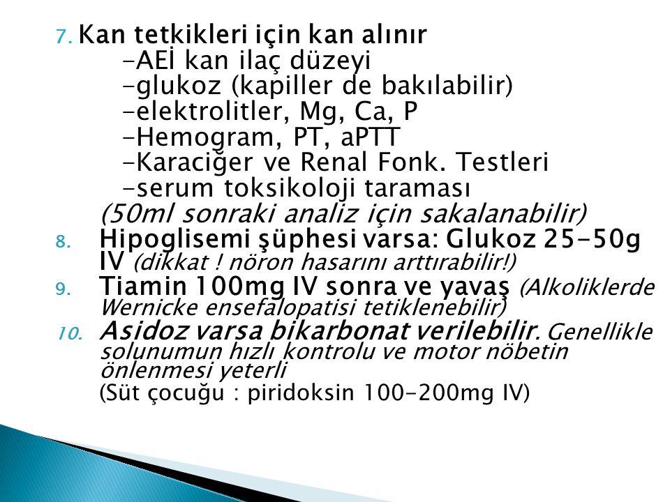 -glukoz (kapiller de bakılabilir) -elektrolitler, Mg, Ca, P