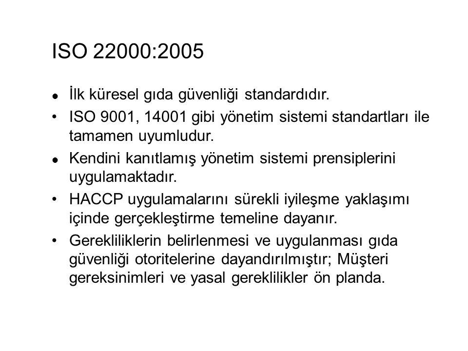 ISO 22000:2005 İlk küresel gıda güvenliği standardıdır.