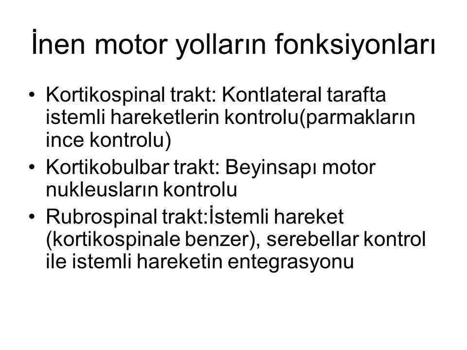 İnen motor yolların fonksiyonları