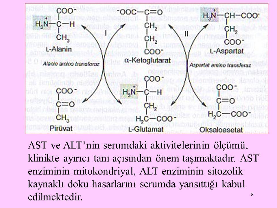 AST ve ALT'nin serumdaki aktivitelerinin ölçümü, klinikte ayırıcı tanı açısından önem taşımaktadır.