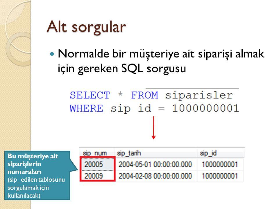 Alt sorgular Normalde bir müşteriye ait siparişi almak için gereken SQL sorgusu. Bu müşteriye ait siparişlerin numaraları.