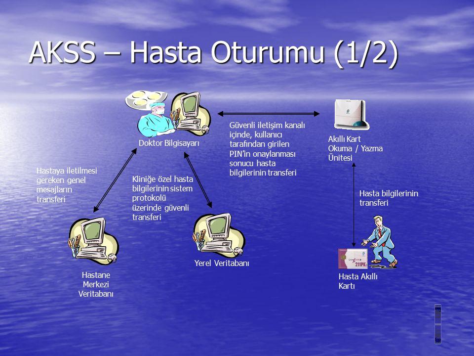 AKSS – Hasta Oturumu (1/2)