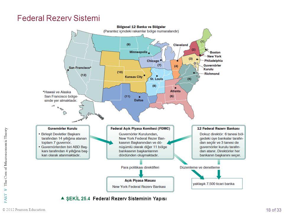 Federal Rezerv Sistemi
