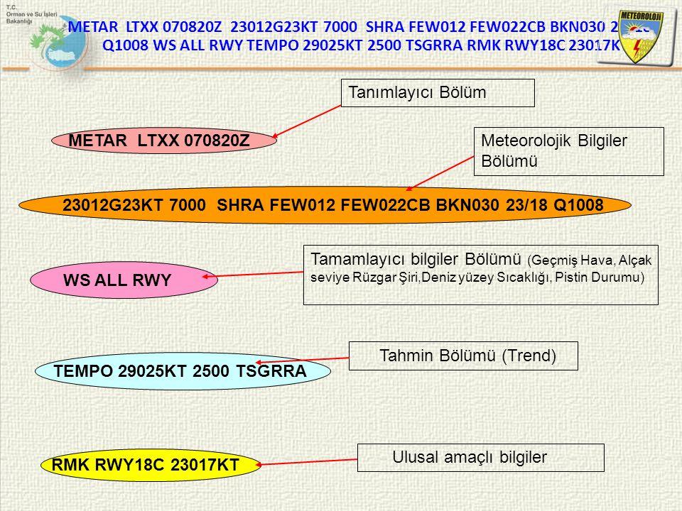 METAR LTXX 070820Z 23012G23KT 7000 SHRA FEW012 FEW022CB BKN030 23/18 Q1008 WS ALL RWY TEMPO 29025KT 2500 TSGRRA RMK RWY18C 23017KT =