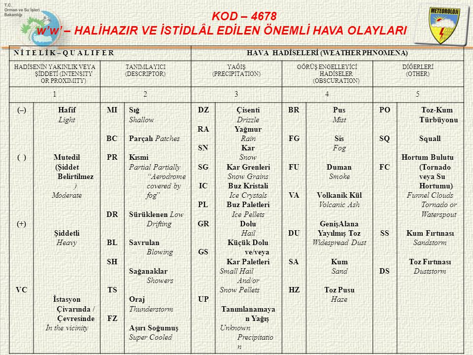 HAVA HADİSELERİ (WEATHER PHNOMENA)