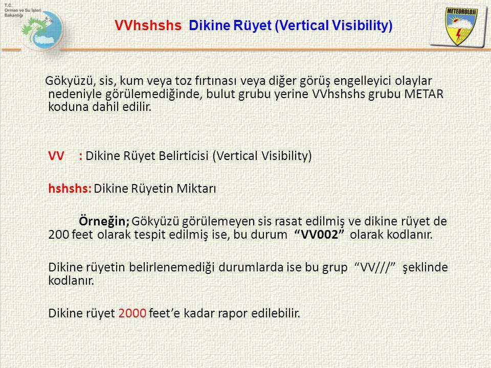 VVhshshs Dikine Rüyet (Vertical Visibility)