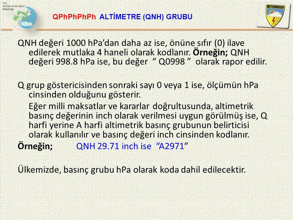Örneğin; QNH 29.71 inch ise A2971