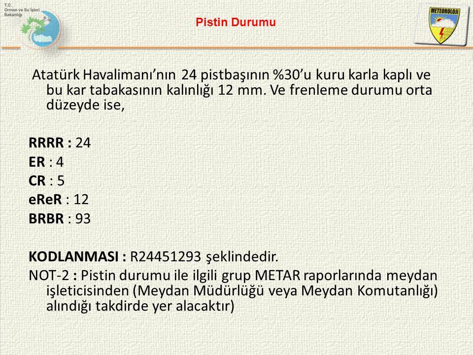 KODLANMASI : R24451293 şeklindedir.