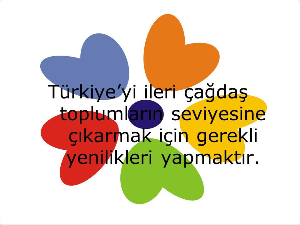 Türkiye'yi ileri çağdaş. toplumların seviyesine. çıkarmak için gerekli