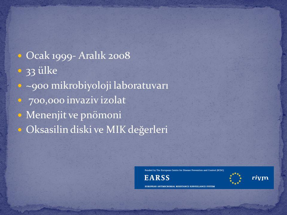 Ocak 1999- Aralık 2008 33 ülke. ~900 mikrobiyoloji laboratuvarı. 700,000 invaziv izolat. Menenjit ve pnömoni.