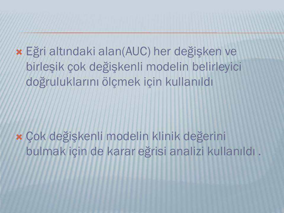 Eğri altındaki alan(AUC) her değişken ve birleşik çok değişkenli modelin belirleyici doğruluklarını ölçmek için kullanıldı