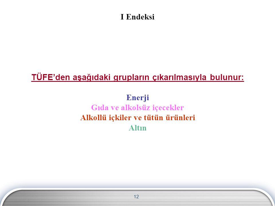 TÜFE'den aşağıdaki grupların çıkarılmasıyla bulunur: Enerji