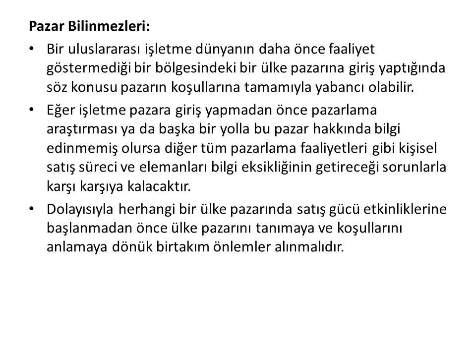 Pazar Bilinmezleri: