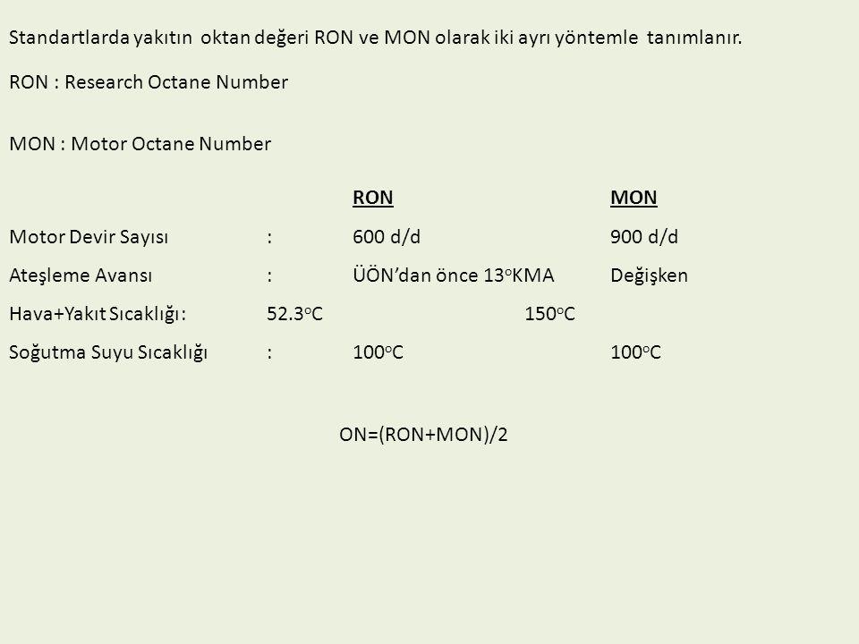 Standartlarda yakıtın oktan değeri RON ve MON olarak iki ayrı yöntemle tanımlanır.