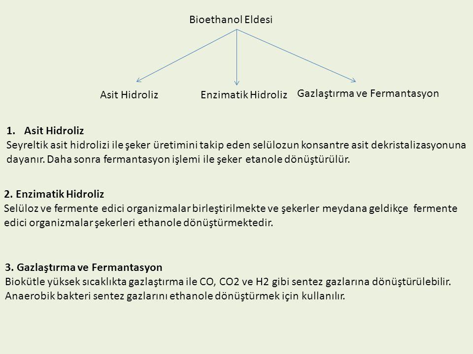 Bioethanol Eldesi Asit Hidroliz. Enzimatik Hidroliz. Gazlaştırma ve Fermantasyon. Asit Hidroliz.