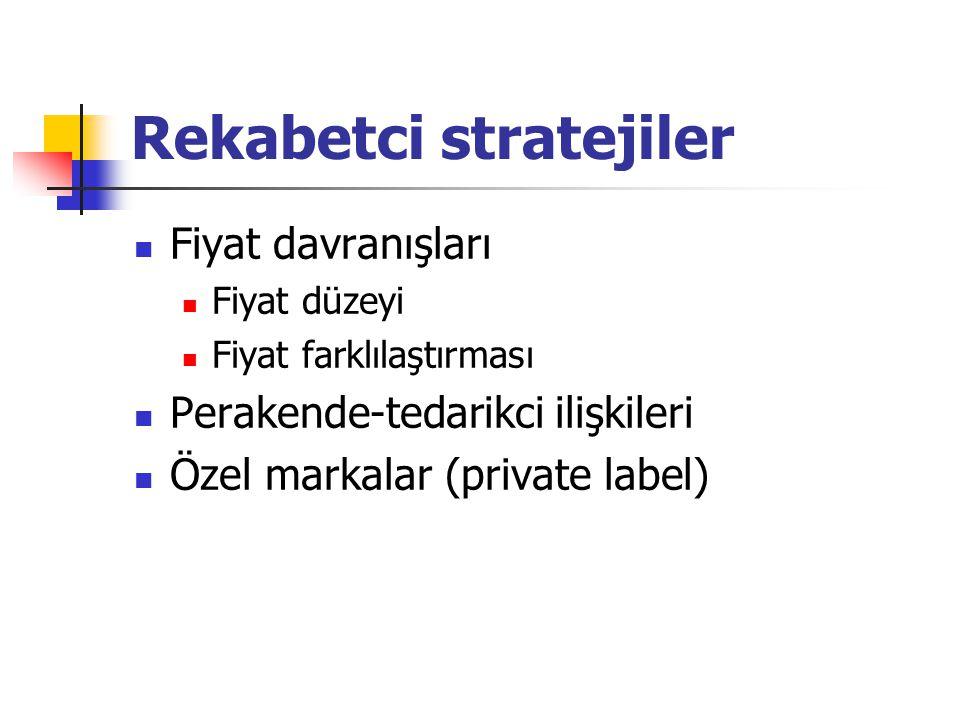 Rekabetci stratejiler