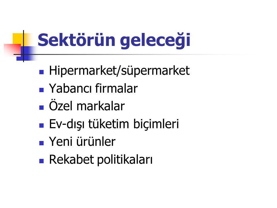 Sektörün geleceği Hipermarket/süpermarket Yabancı firmalar