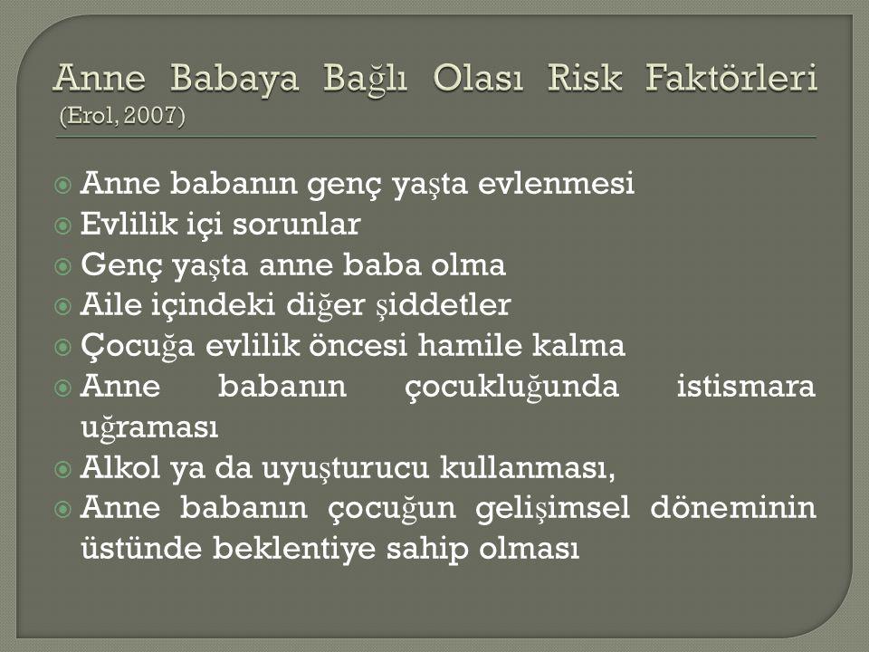 Anne Babaya Bağlı Olası Risk Faktörleri (Erol, 2007)