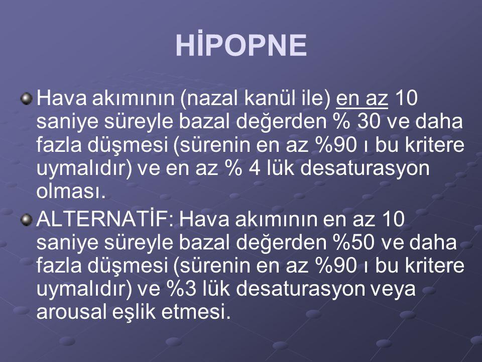 HİPOPNE