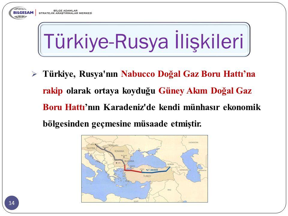 Türkiye-Rusya İlişkileri
