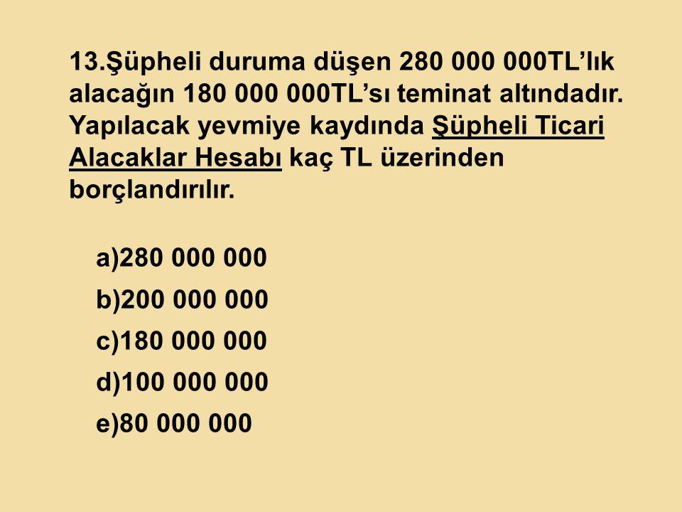 Şüpheli duruma düşen 280 000 000TL'lık alacağın 180 000 000TL'sı teminat altındadır. Yapılacak yevmiye kaydında Şüpheli Ticari Alacaklar Hesabı kaç TL üzerinden borçlandırılır.