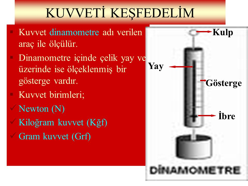KUVVETİ KEŞFEDELİM Kuvvet dinamometre adı verilen araç ile ölçülür.