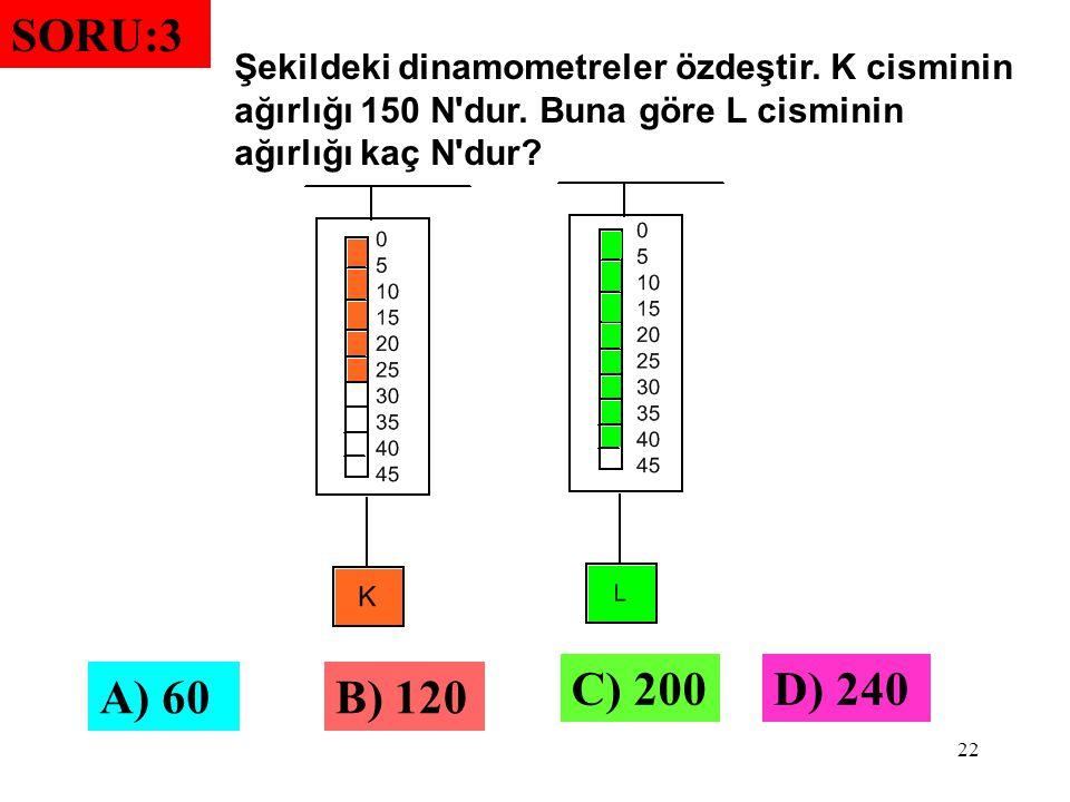 SORU:3 Şekildeki dinamometreler özdeştir. K cisminin ağırlığı 150 N dur. Buna göre L cisminin ağırlığı kaç N dur