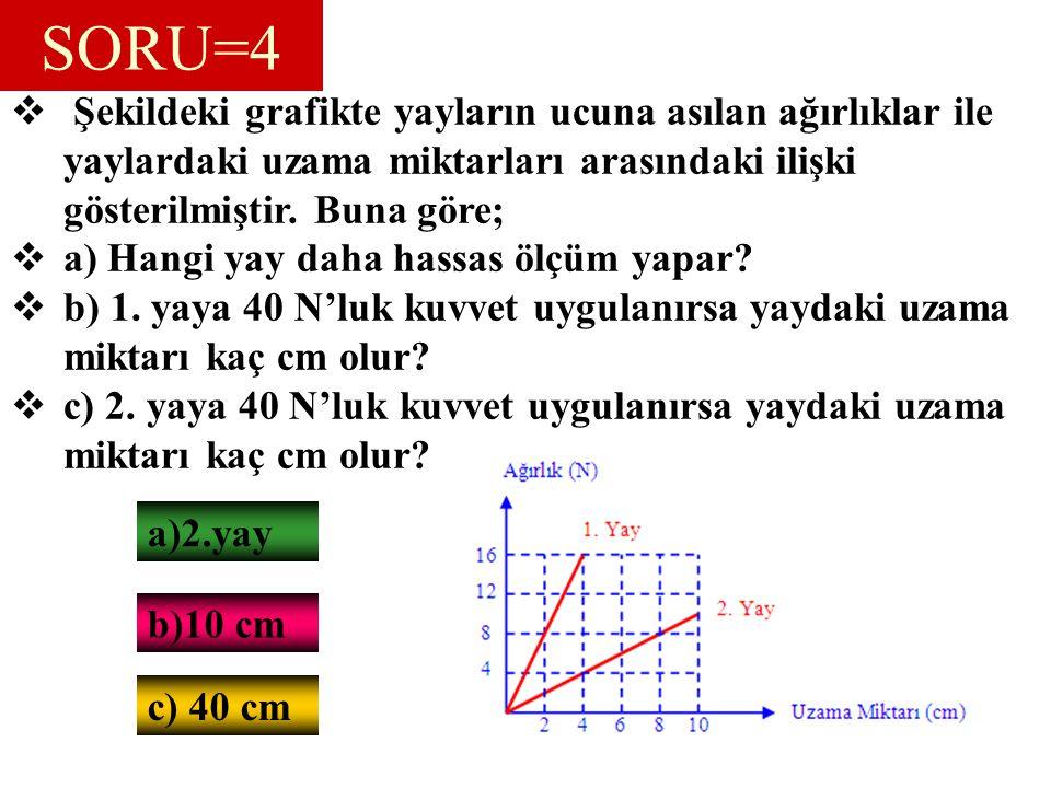 SORU=4 Şekildeki grafikte yayların ucuna asılan ağırlıklar ile yaylardaki uzama miktarları arasındaki ilişki gösterilmiştir. Buna göre;