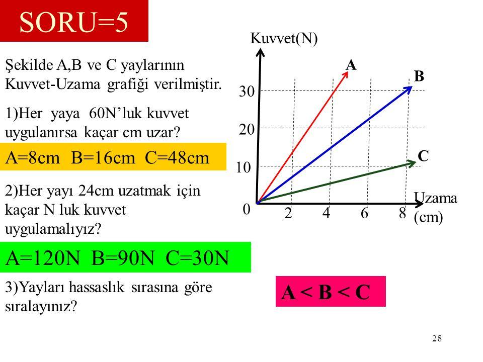 SORU=5 A=120N B=90N C=30N A < B < C A=8cm B=16cm C=48cm