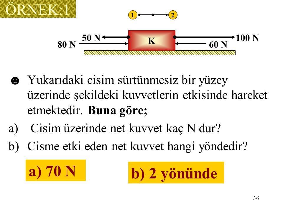 ÖRNEK:1 1. 2. 50 N. K. 100 N. 80 N. 60 N.