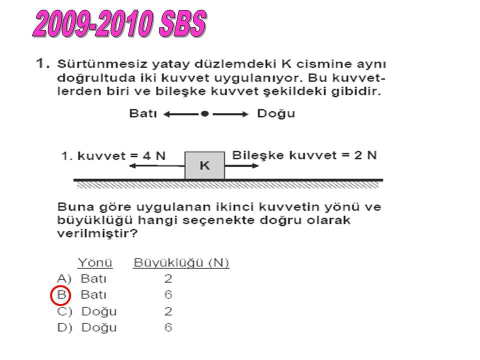2009-2010 SBS