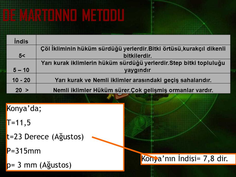 DE MARTONNO METODU Konya'da; T=11,5 t=23 Derece (Ağustos) P=315mm